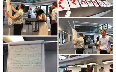 Agile Team in Action – A simulation on how to self-organize
