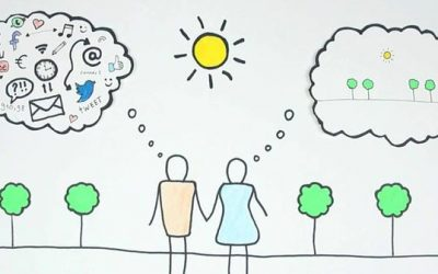 Event: Mindfulness in Times of Change